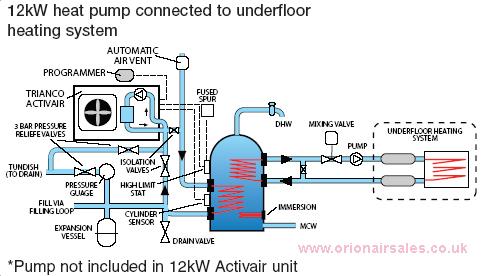 air source heat pump air source heat pump with underfloor heating rh airsourceheatpumptsushiten blogspot com Heat Pump Ductwork Heat Pump Ductwork